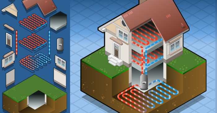Need for innovations in ground-source heat pumps technologies