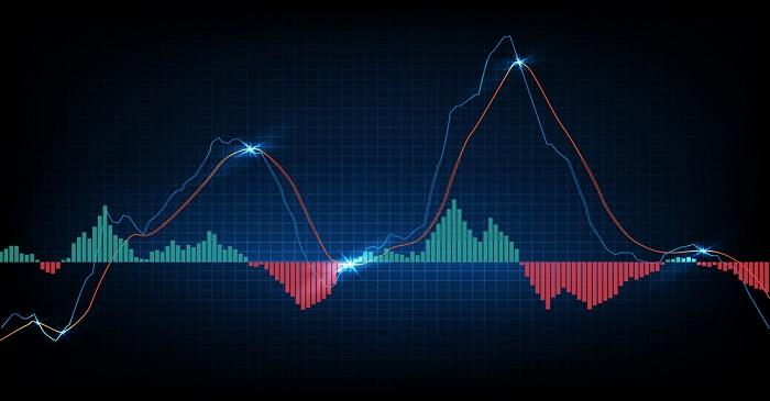 What does shorting a stock mean