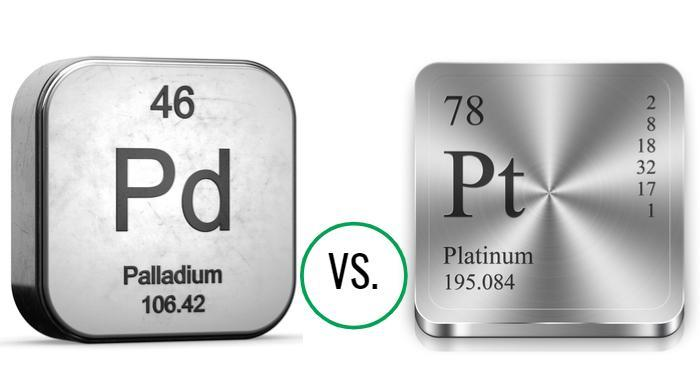 Palladium reaches the lowest in 3 years
