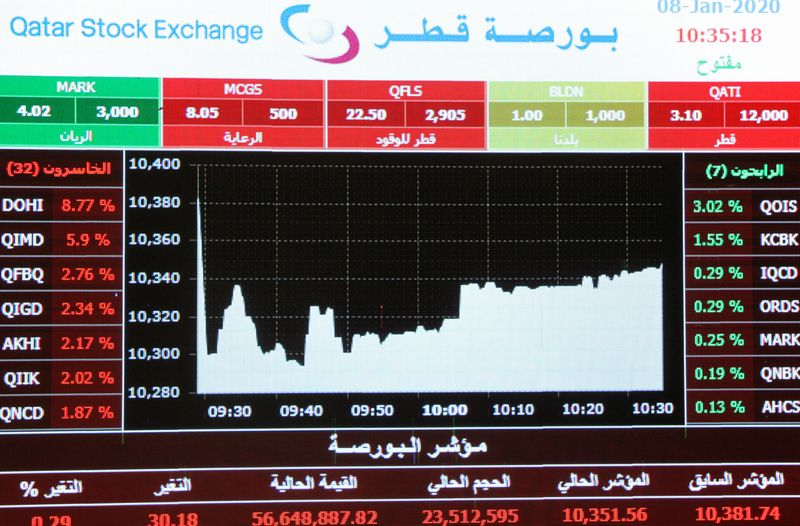 An investor monitors prices at the Iraq Stock Exchange in Baghdad