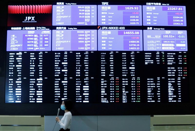 FILE PHOTO: A TV reporter stands in front of a large screen showing stock prices at the Tokyo