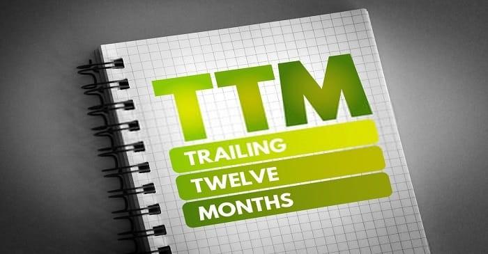 Trailing 12 months (TTM)